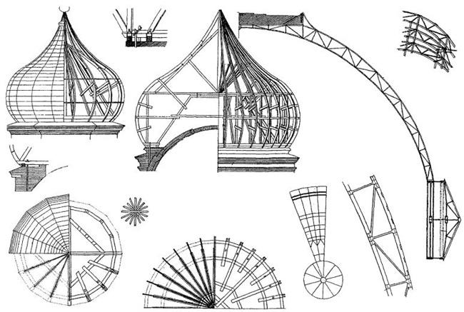 Металлическая конструкция купола и глав