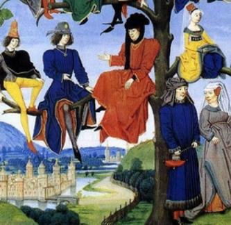 Цвета в средневековом костюме