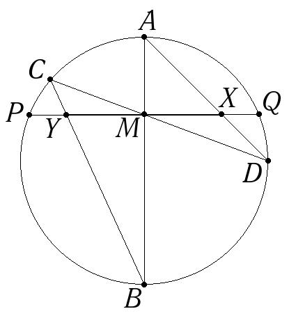 Теорема о бабочке