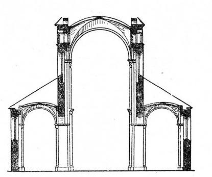Конструкция романского собора