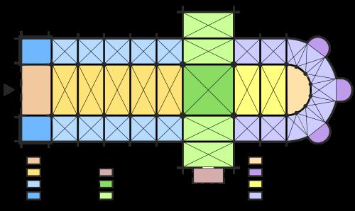 Схема готического собора типа трехнефной базилики