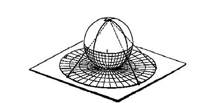 Логика всеединства. Пример стереографической проекции