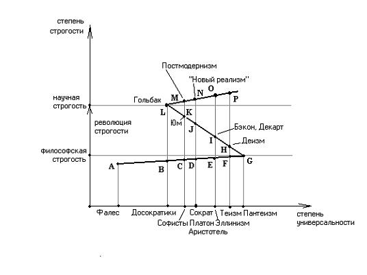 Метафилософия и философская логика. Зигзаг Европы