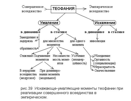 теофания