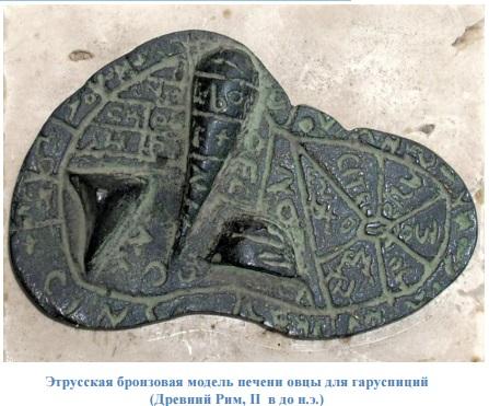 Этрусская бронзовая модель печени овцы для гаруспиций