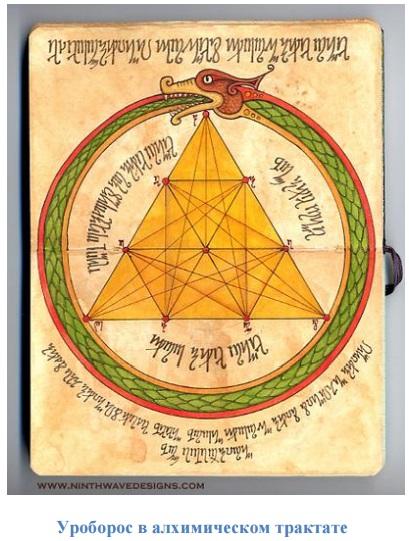 Уроборос в алхимическом трактате